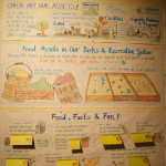 Vancouver Food Policy Council's Check Out Our Assets!
